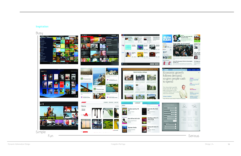 Interactive_Cintia_Dynamic Craigslist Process Book15