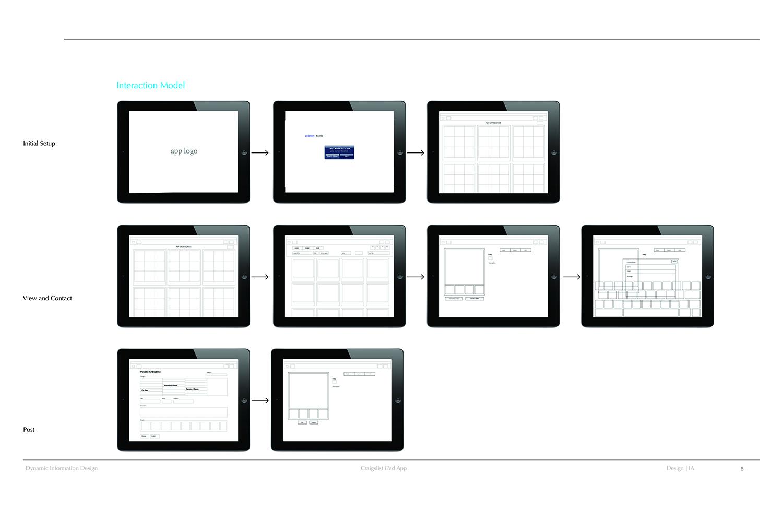 Interactive_Cintia_Dynamic Craigslist Process Book8