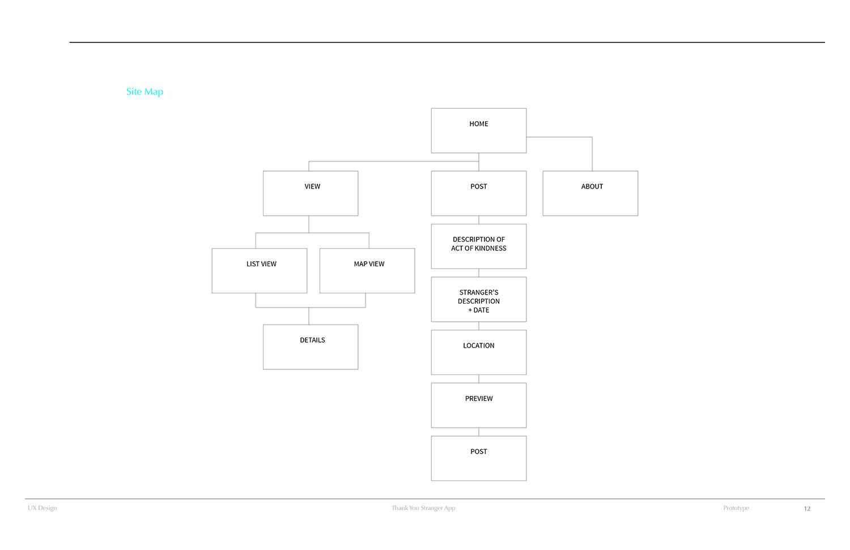 CintiaVargas_UXDesign_TYS_Process Book12