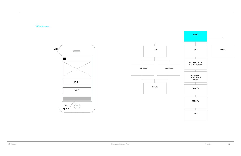 CintiaVargas_UXDesign_TYS_Process Book14