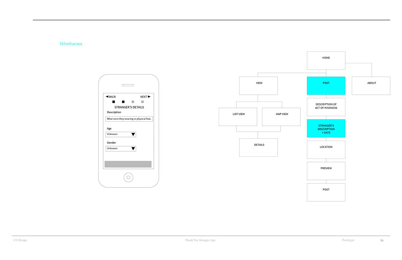 CintiaVargas_UXDesign_TYS_Process Book16