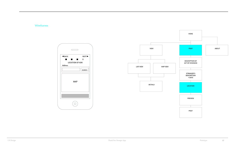 CintiaVargas_UXDesign_TYS_Process Book17