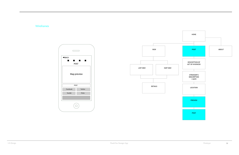CintiaVargas_UXDesign_TYS_Process Book18