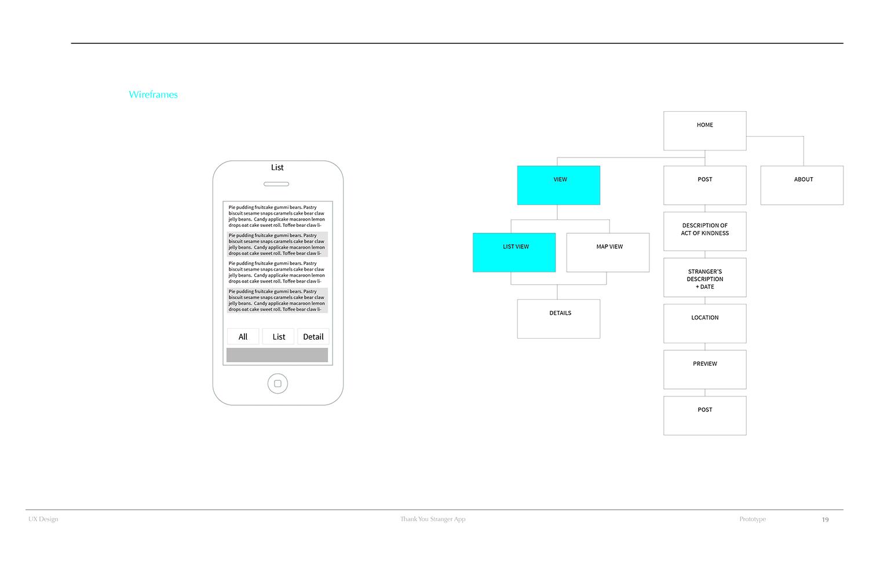 CintiaVargas_UXDesign_TYS_Process Book19