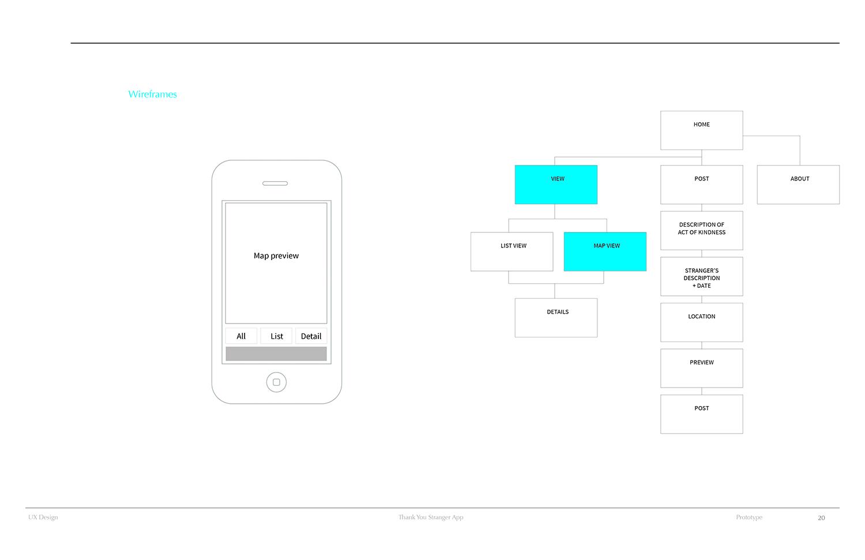 CintiaVargas_UXDesign_TYS_Process Book20