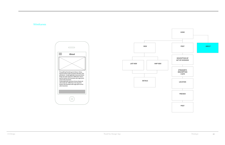 CintiaVargas_UXDesign_TYS_Process Book22
