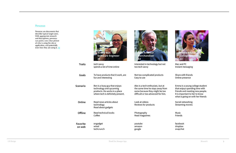 CintiaVargas_UXDesign_TYS_Process Book5