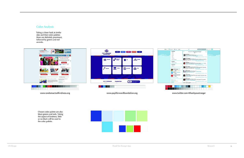 CintiaVargas_UXDesign_TYS_Process Book6